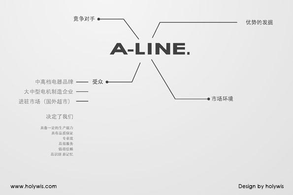 宁波A-LINE品牌全案设计效果图-2
