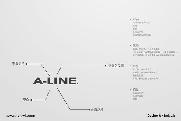 宁波A-LINE品牌全案设计效果图-3