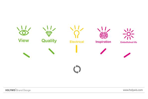 UTOMLINK 照明品牌升级设计图-3